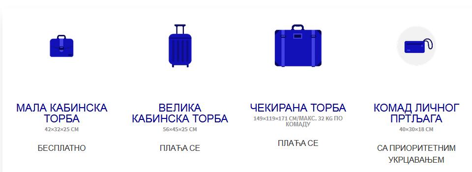 Dozvoljeni prtljag low cost avio kompanije wizz air